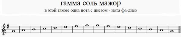 гамма соль мажор саксофон