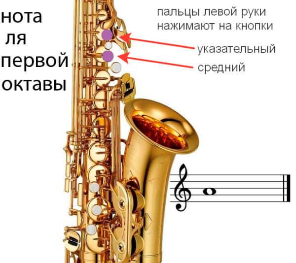 саксофон для начинающих ля первой аппликатура