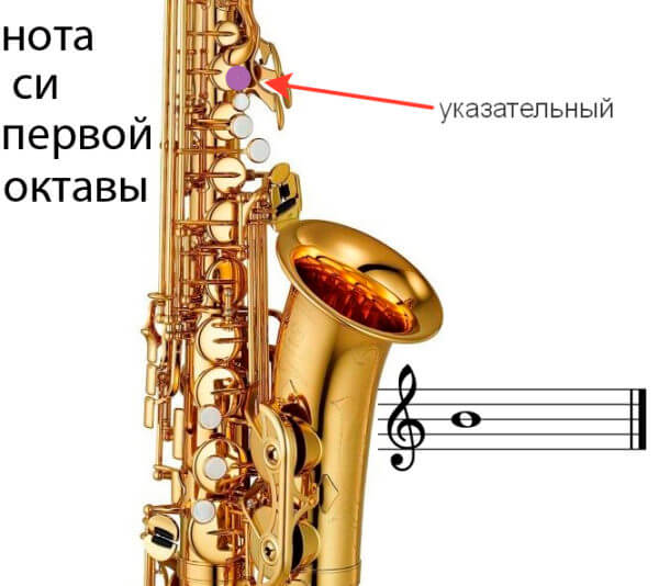 аппликатура саксофона си первой октавы