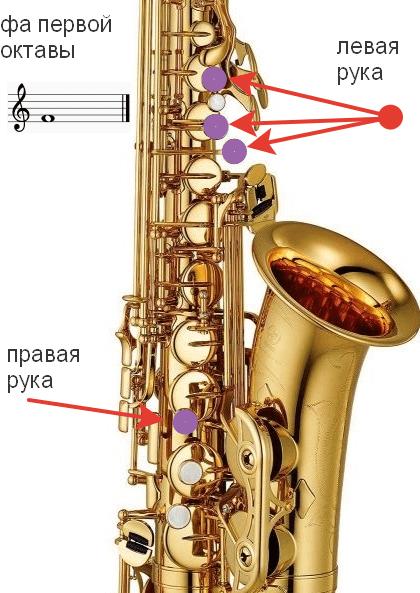 саксофон фа первой октавы